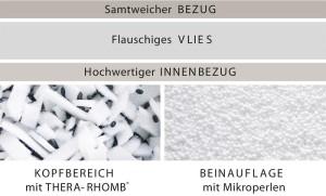 Theraline my7 Füllung - Thera-Rhomb / Mikroperlen